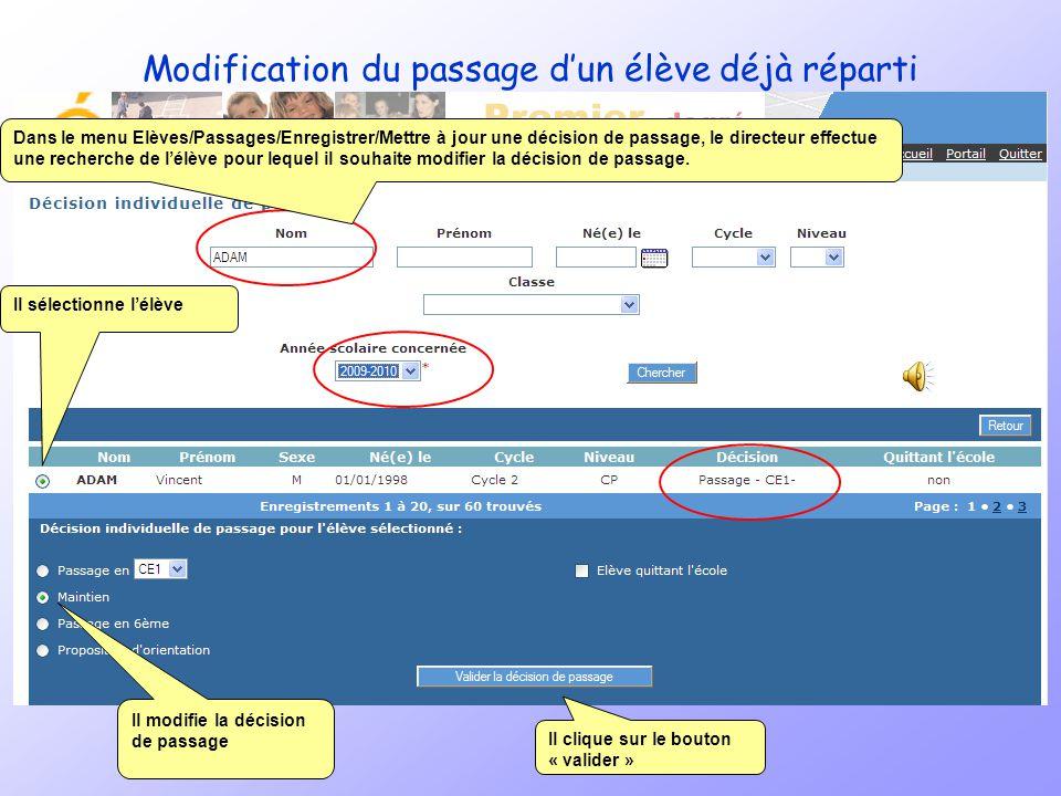 Modification du passage dun élève déjà réparti Objectif : Permettre au directeur de modifier la décision de passage dun élève déjà réparti dans une cl