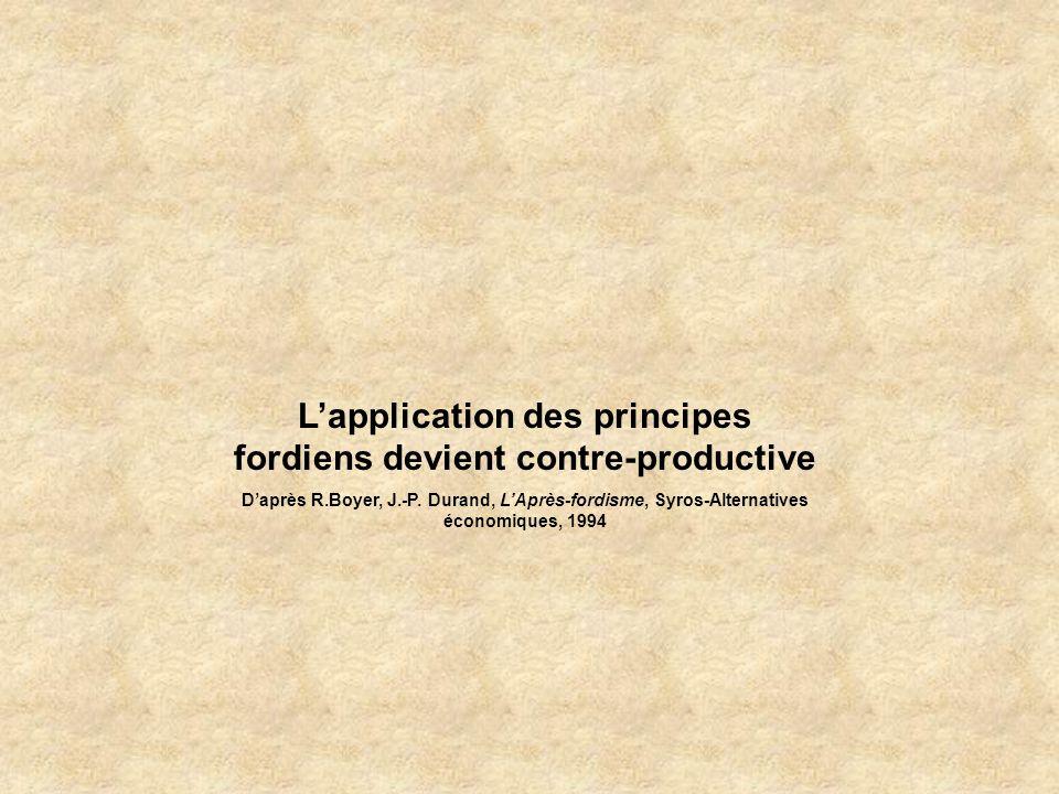Lapplication des principes fordiens devient contre-productive Daprès R.Boyer, J.-P. Durand, LAprès-fordisme, Syros-Alternatives économiques, 1994