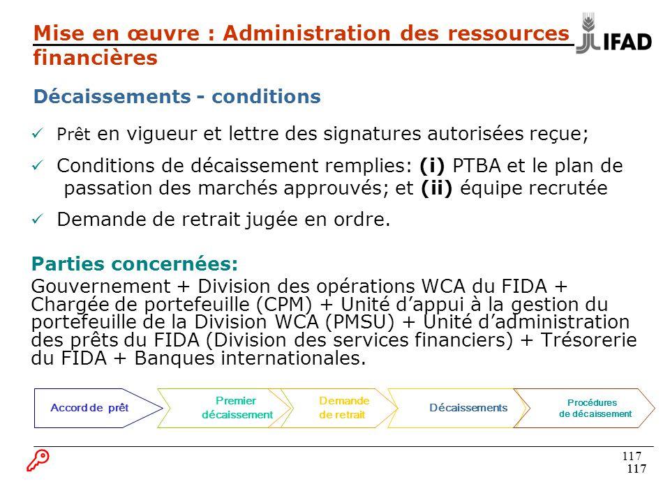 117 Prêt en vigueur et lettre des signatures autorisées reçue; Conditions de décaissement remplies: (i) PTBA et le plan de passation des marchés appro