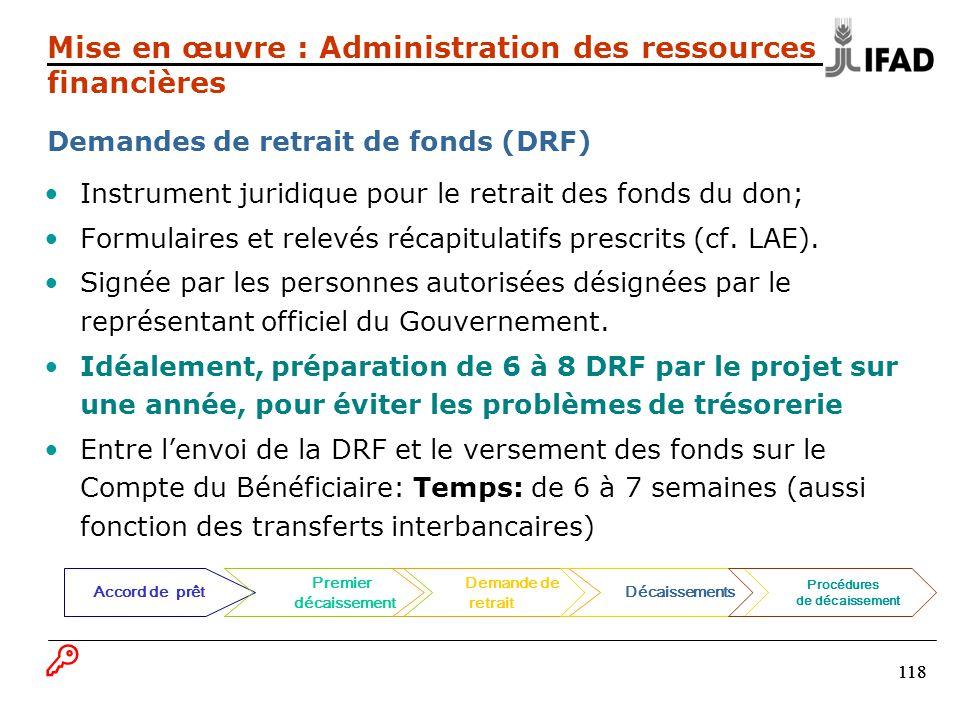 119 1) DEMANDE DE RETRAIT ET TRAITEMENT AU FIDA -Traitement et revue par lassistant(e) de programme (WCA).