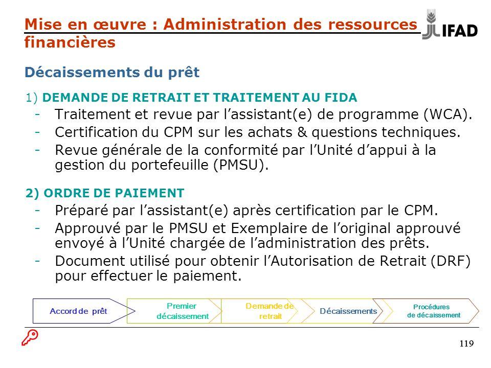 119 1) DEMANDE DE RETRAIT ET TRAITEMENT AU FIDA -Traitement et revue par lassistant(e) de programme (WCA). -Certification du CPM sur les achats & ques