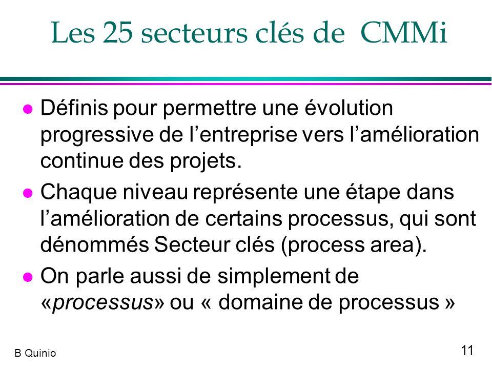 11 B Quinio l Définis pour permettre une évolution progressive de lentreprise vers lamélioration continue des projets. l Chaque niveau représente une