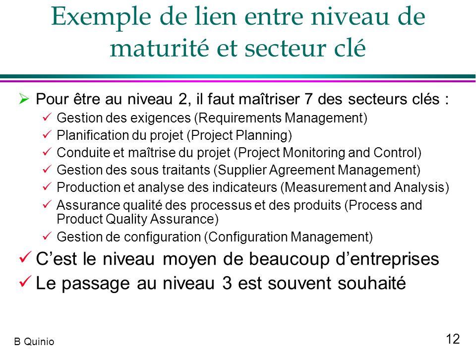 12 B Quinio Exemple de lien entre niveau de maturité et secteur clé Pour être au niveau 2, il faut maîtriser 7 des secteurs clés : Gestion des exigenc