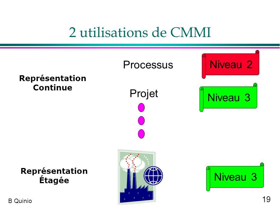 19 B Quinio Représentation Étagée Représentation Continue 2 utilisations de CMMI Niveau 3 Niveau 2 Niveau 3 Processus Projet