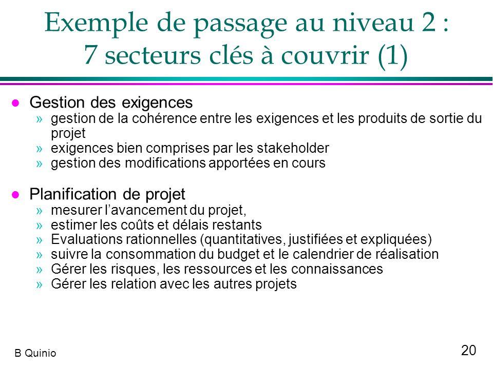 20 B Quinio Exemple de passage au niveau 2 : 7 secteurs clés à couvrir (1) l Gestion des exigences »gestion de la cohérence entre les exigences et les