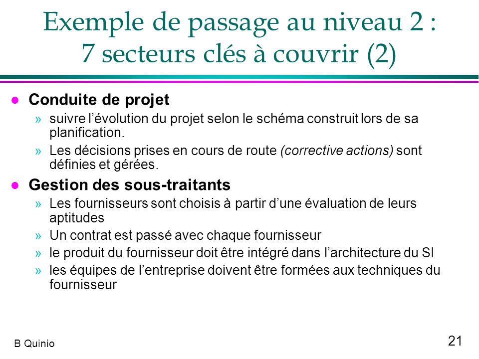 21 B Quinio Exemple de passage au niveau 2 : 7 secteurs clés à couvrir (2) l Conduite de projet »suivre lévolution du projet selon le schéma construit