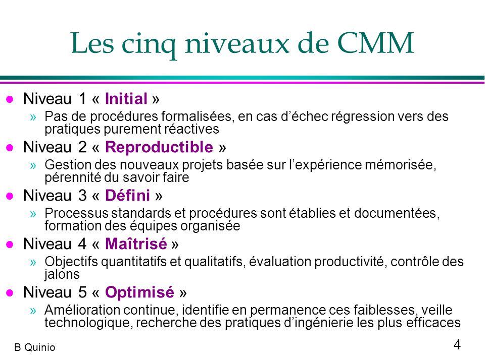 4 B Quinio Les cinq niveaux de CMM l Niveau 1 « Initial » »Pas de procédures formalisées, en cas déchec régression vers des pratiques purement réactiv