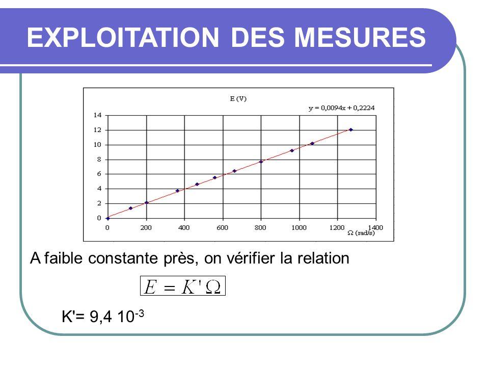 A faible constante près, on vérifier la relation K'= 9,4 10 -3 EXPLOITATION DES MESURES