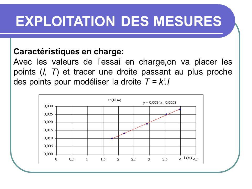 Caractéristiques en charge: Avec les valeurs de lessai en charge,on va placer les points (I, T) et tracer une droite passant au plus proche des points