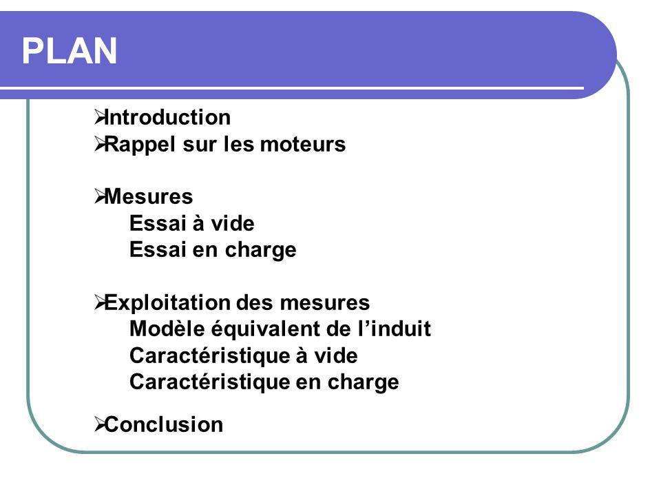 PLAN Introduction Rappel sur les moteurs Mesures Essai à vide Essai en charge Exploitation des mesures Modèle équivalent de linduit Caractéristique à
