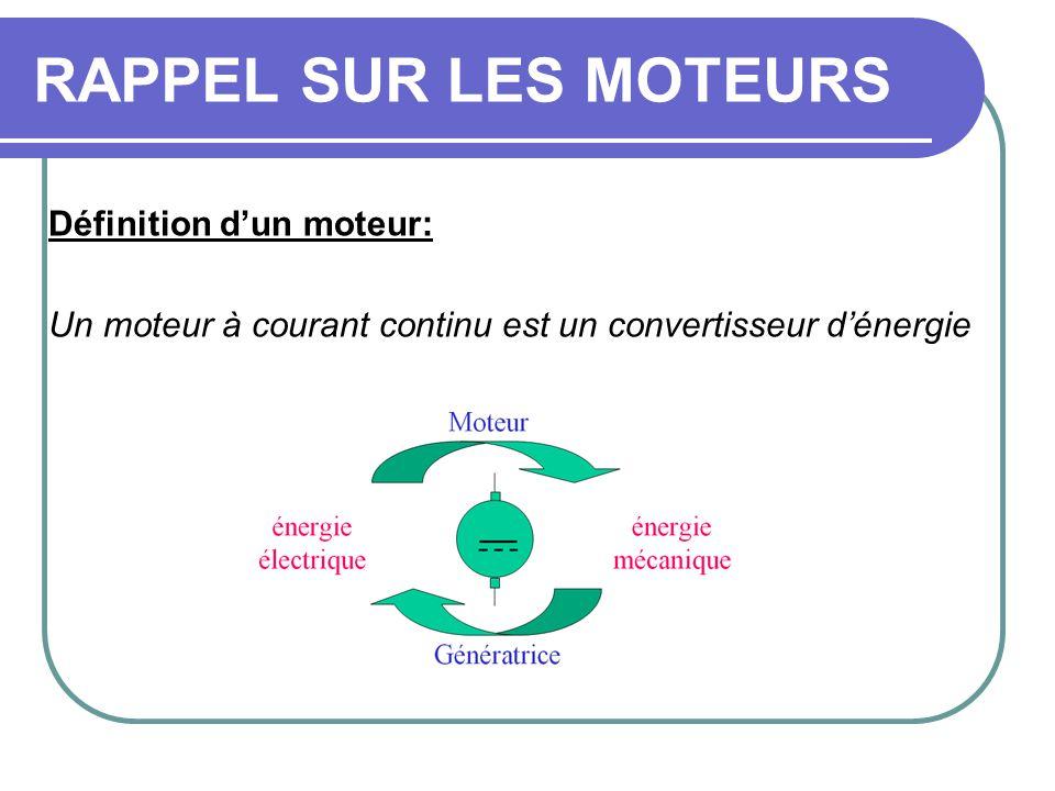 RAPPEL SUR LES MOTEURS Définition dun moteur: Un moteur à courant continu est un convertisseur dénergie