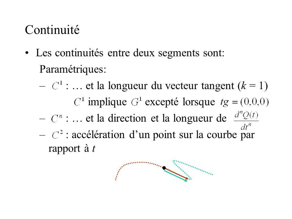 Continuité Les continuités entre deux segments sont: Paramétriques: – : … et la longueur du vecteur tangent (k = 1) implique excepté lorsque – : … et la direction et la longueur de – : accélération dun point sur la courbe par rapport à t