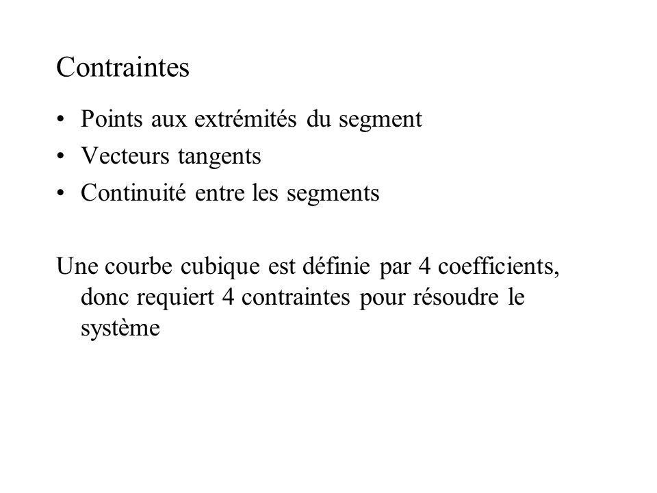 Contraintes Points aux extrémités du segment Vecteurs tangents Continuité entre les segments Une courbe cubique est définie par 4 coefficients, donc requiert 4 contraintes pour résoudre le système