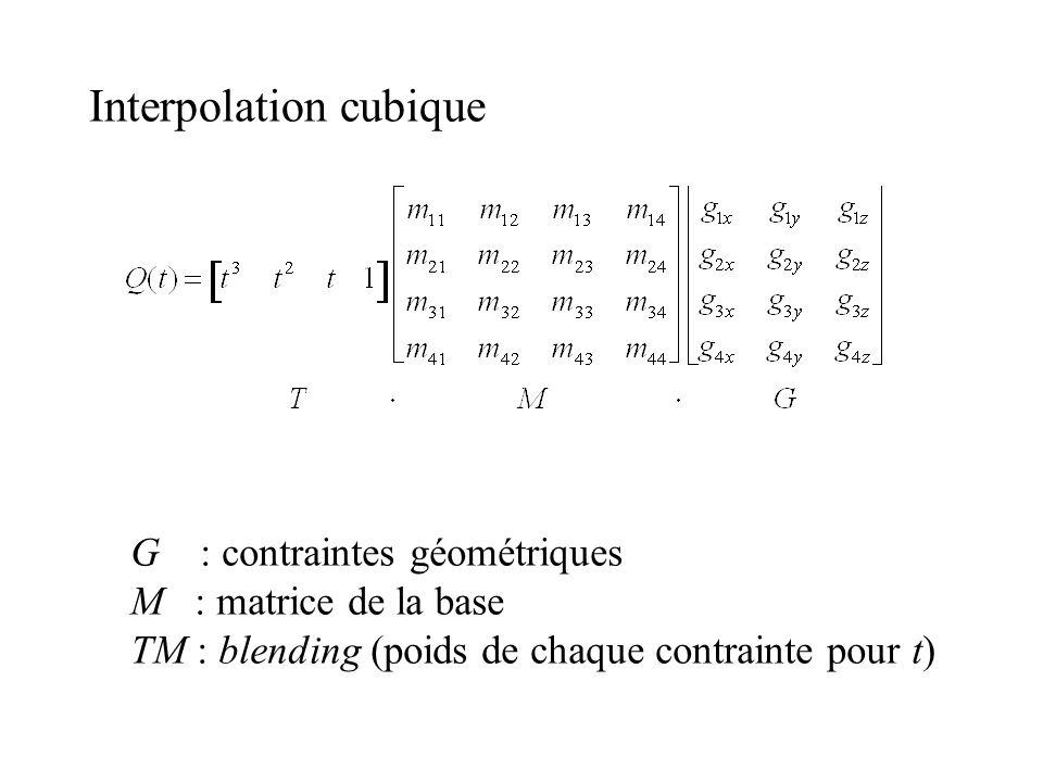 Interpolation cubique G : contraintes géométriques M : matrice de la base TM : blending (poids de chaque contrainte pour t)