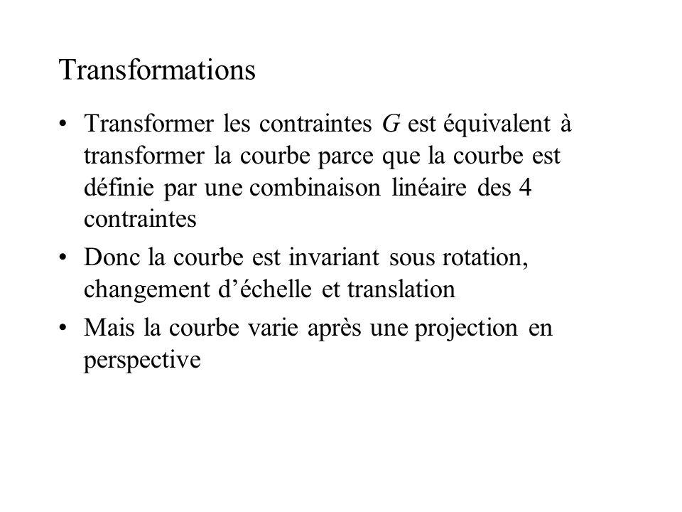 Transformations Transformer les contraintes G est équivalent à transformer la courbe parce que la courbe est définie par une combinaison linéaire des 4 contraintes Donc la courbe est invariant sous rotation, changement déchelle et translation Mais la courbe varie après une projection en perspective