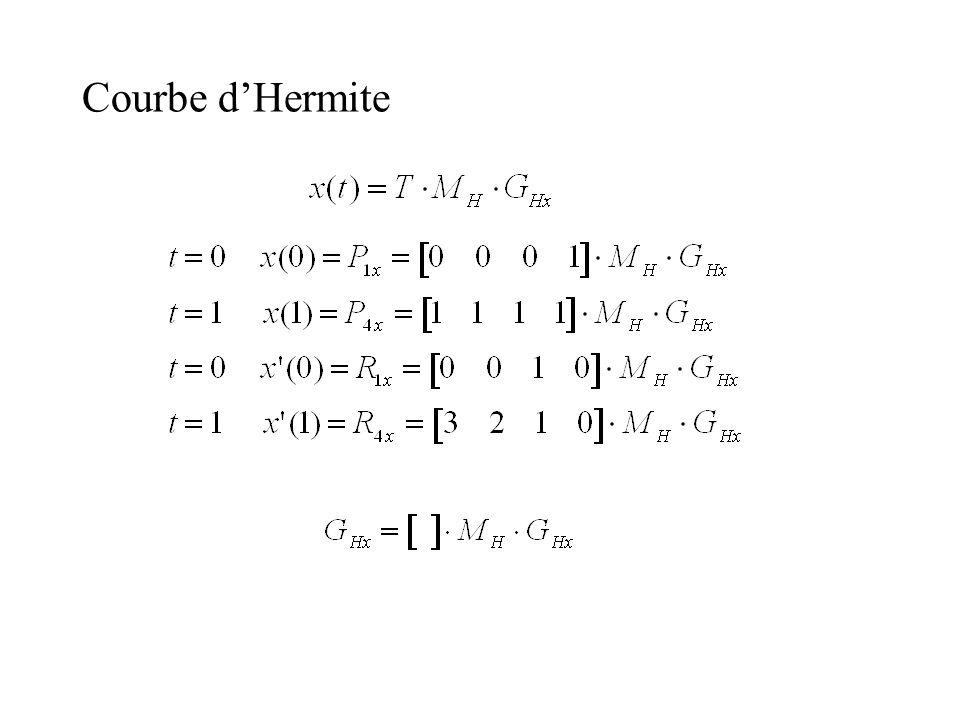 Courbe dHermite