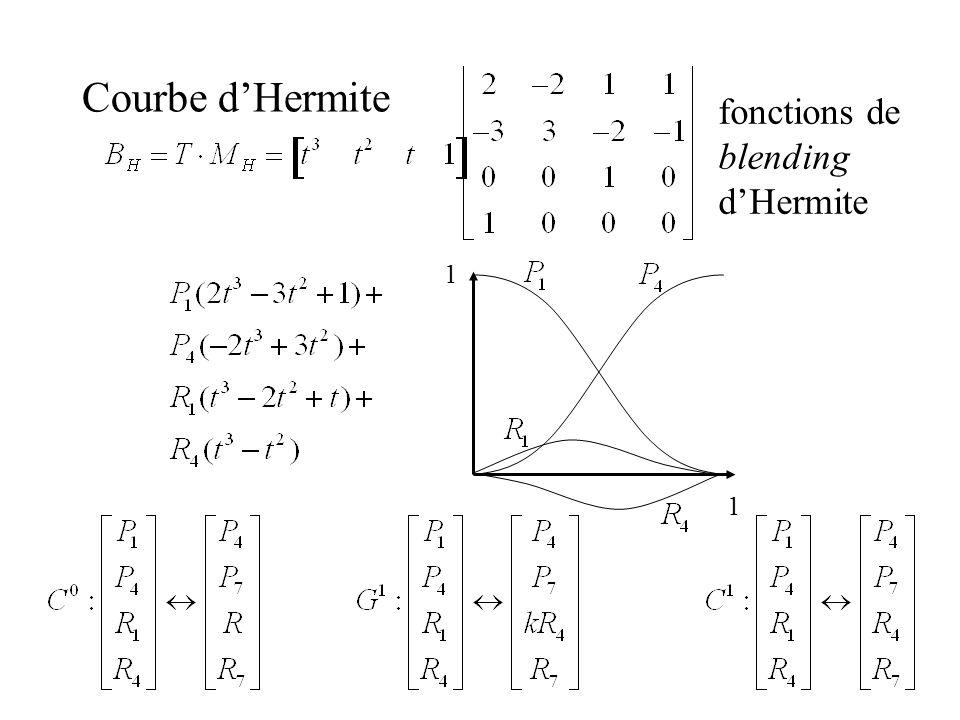 fonctions de blending dHermite 1 1