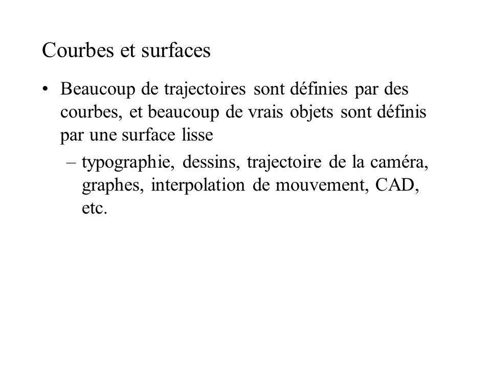 Courbes et surfaces Beaucoup de trajectoires sont définies par des courbes, et beaucoup de vrais objets sont définis par une surface lisse –typographie, dessins, trajectoire de la caméra, graphes, interpolation de mouvement, CAD, etc.