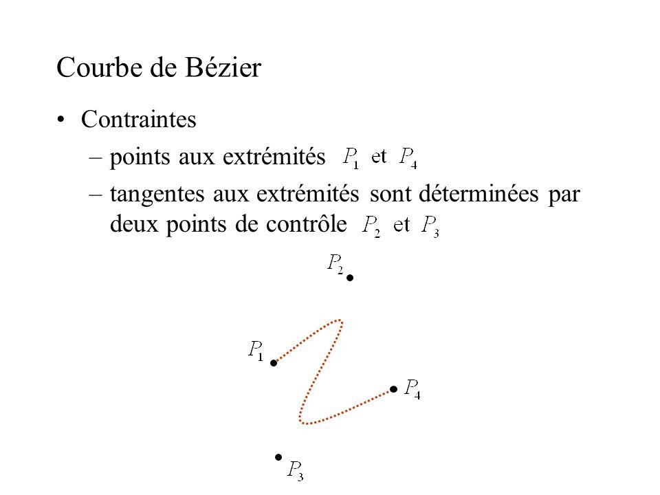 Courbe de Bézier Contraintes –points aux extrémités –tangentes aux extrémités sont déterminées par deux points de contrôle