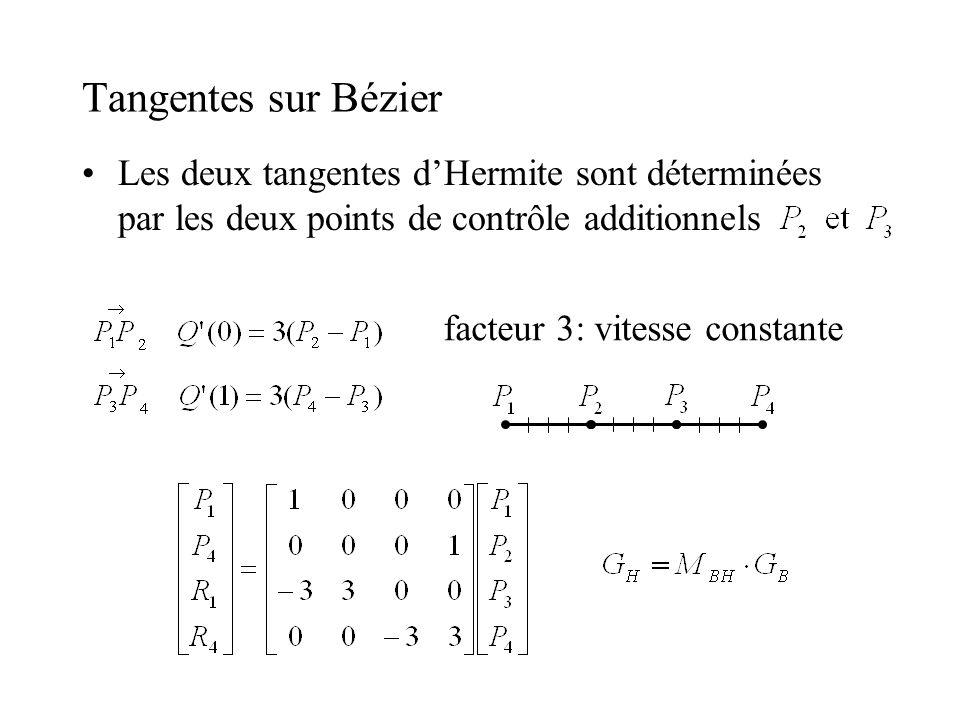 Tangentes sur Bézier Les deux tangentes dHermite sont déterminées par les deux points de contrôle additionnels facteur 3: vitesse constante