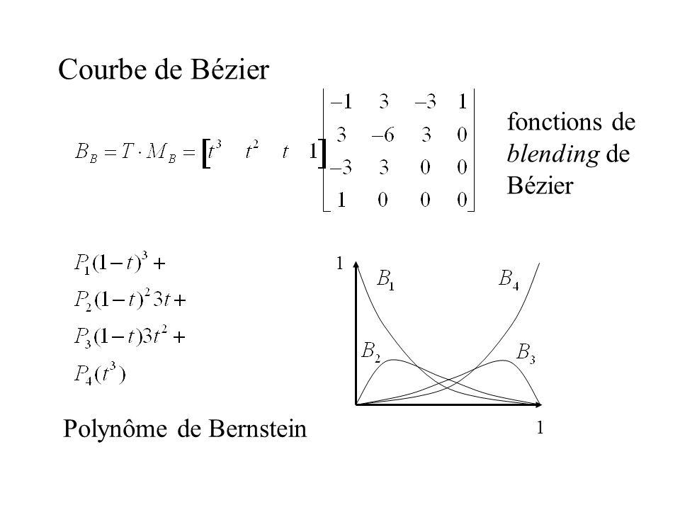 Courbe de Bézier fonctions de blending de Bézier 1 1 Polynôme de Bernstein