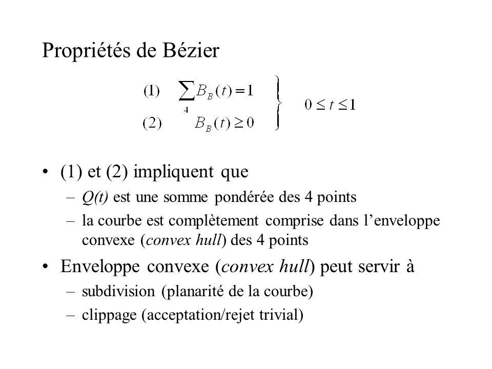 Propriétés de Bézier (1) et (2) impliquent que –Q(t) est une somme pondérée des 4 points –la courbe est complètement comprise dans lenveloppe convexe (convex hull) des 4 points Enveloppe convexe (convex hull) peut servir à –subdivision (planarité de la courbe) –clippage (acceptation/rejet trivial)