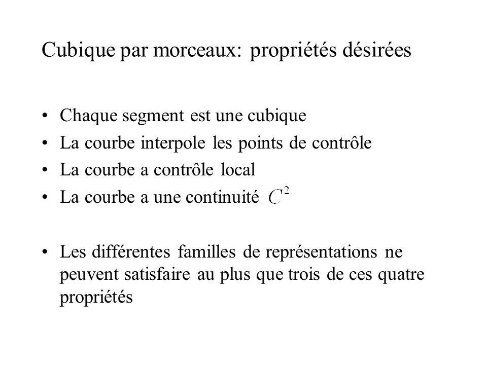 Cubique par morceaux: propriétés désirées Chaque segment est une cubique La courbe interpole les points de contrôle La courbe a contrôle local La cour