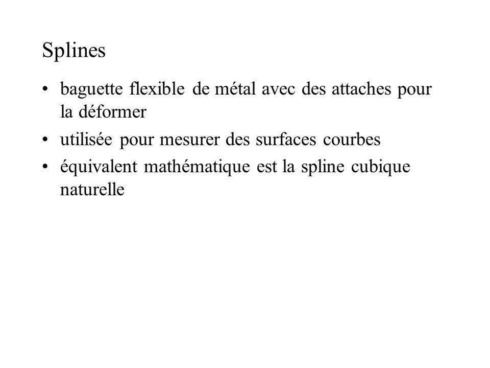 Splines baguette flexible de métal avec des attaches pour la déformer utilisée pour mesurer des surfaces courbes équivalent mathématique est la spline cubique naturelle