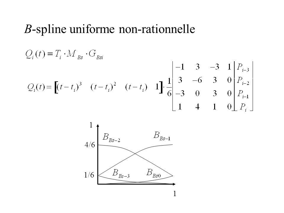 B-spline uniforme non-rationnelle 1 1 1/6 4/6
