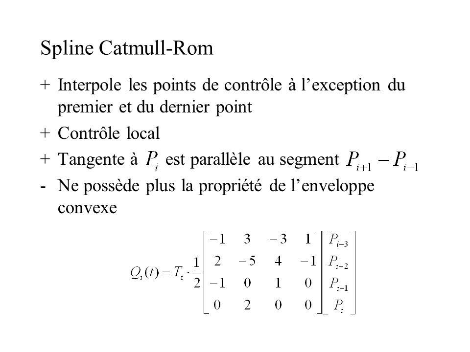 Spline Catmull-Rom +Interpole les points de contrôle à lexception du premier et du dernier point +Contrôle local +Tangente à est parallèle au segment -Ne possède plus la propriété de lenveloppe convexe