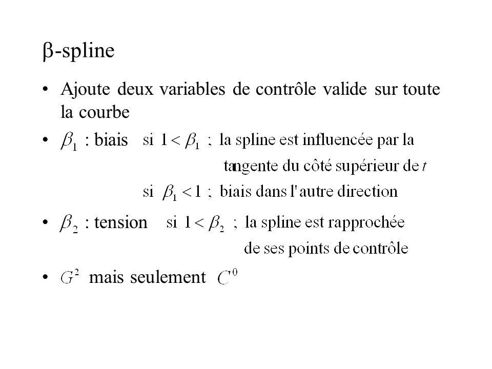 -spline Ajoute deux variables de contrôle valide sur toute la courbe : biais : tension mais seulement