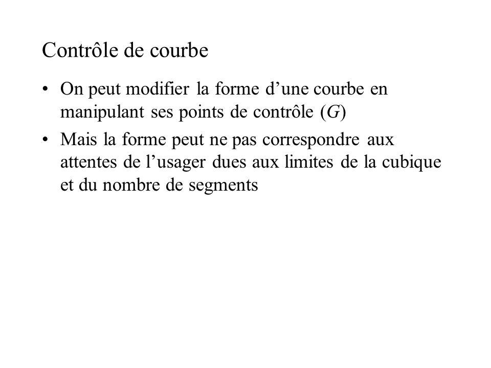 Contrôle de courbe On peut modifier la forme dune courbe en manipulant ses points de contrôle (G) Mais la forme peut ne pas correspondre aux attentes de lusager dues aux limites de la cubique et du nombre de segments