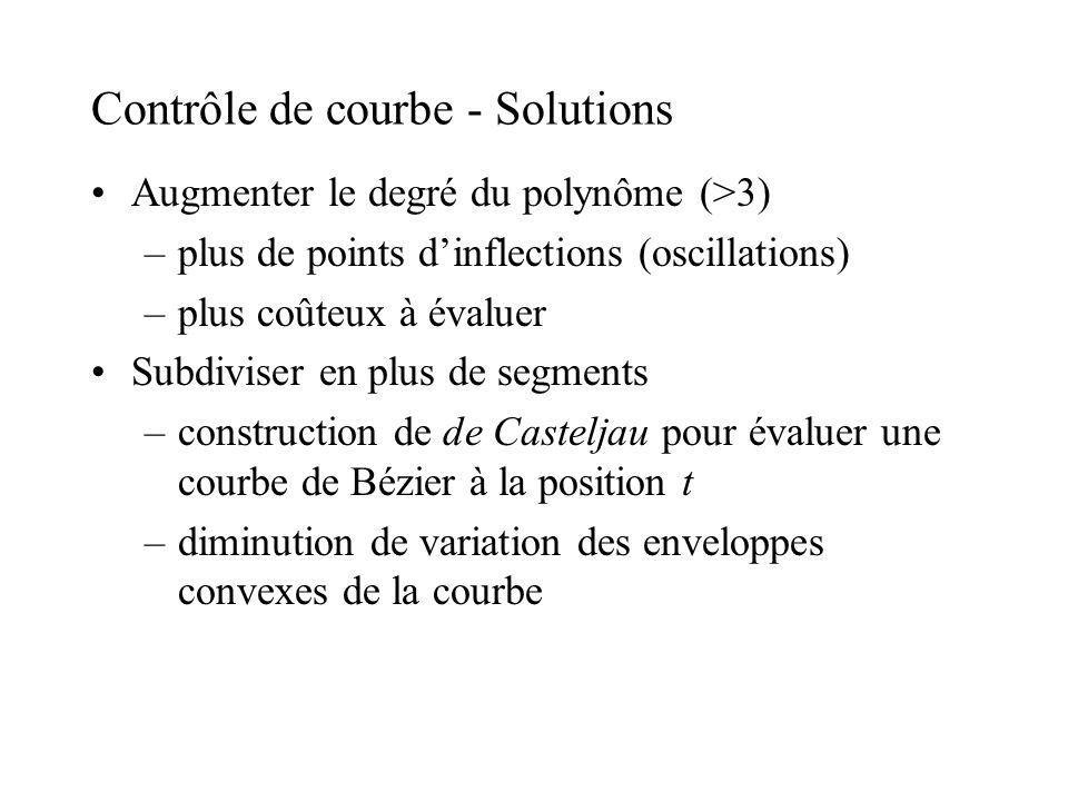 Contrôle de courbe - Solutions Augmenter le degré du polynôme (>3) –plus de points dinflections (oscillations) –plus coûteux à évaluer Subdiviser en plus de segments –construction de de Casteljau pour évaluer une courbe de Bézier à la position t –diminution de variation des enveloppes convexes de la courbe