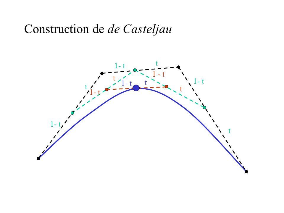 Construction de de Casteljau 1- t t t t t t t