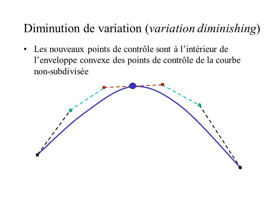 Diminution de variation (variation diminishing) Les nouveaux points de contrôle sont à lintérieur de lenveloppe convexe des points de contrôle de la courbe non-subdivisée
