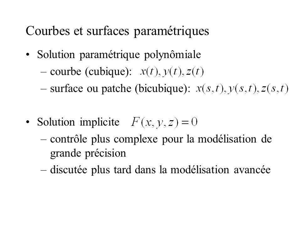 Courbes et surfaces paramétriques Solution paramétrique polynômiale –courbe (cubique): –surface ou patche (bicubique): Solution implicite –contrôle plus complexe pour la modélisation de grande précision –discutée plus tard dans la modélisation avancée