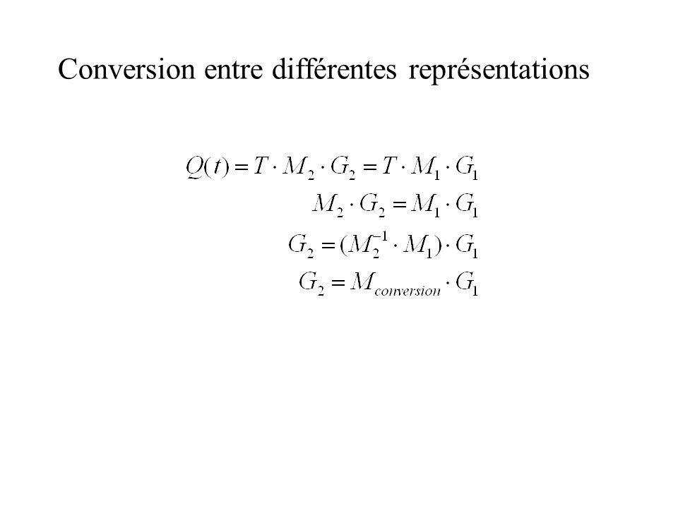 Conversion entre différentes représentations