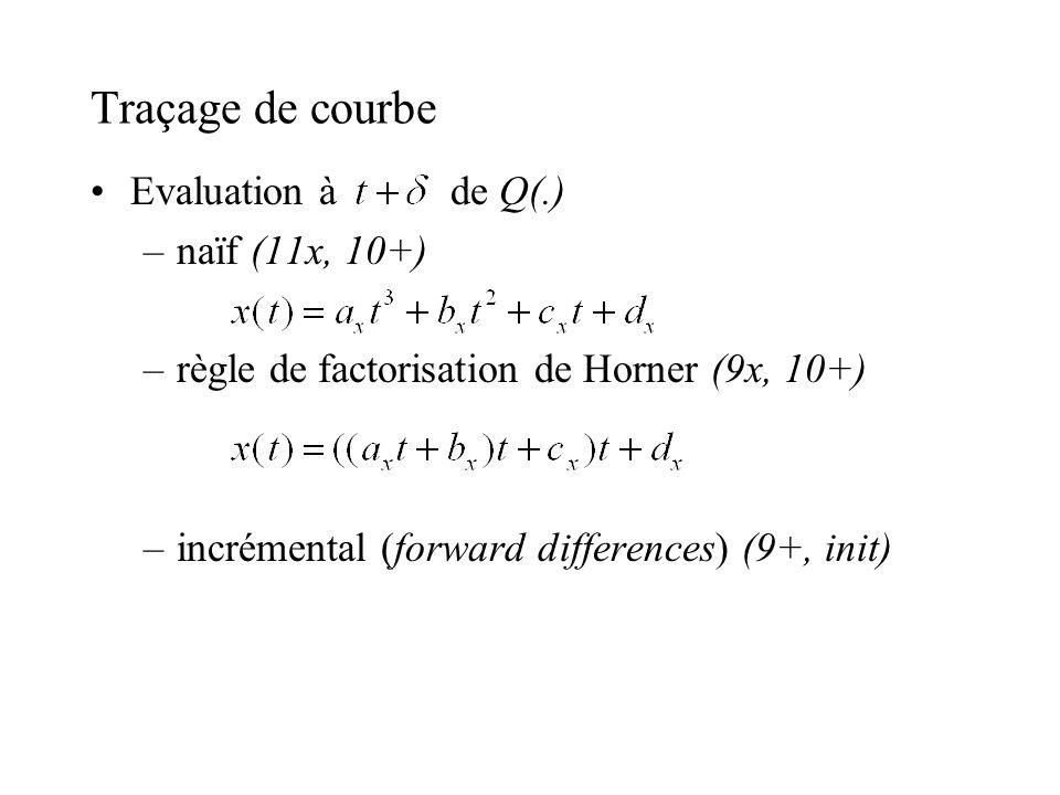 Traçage de courbe Evaluation à de Q(.) –naïf (11x, 10+) –règle de factorisation de Horner (9x, 10+) –incrémental (forward differences) (9+, init)