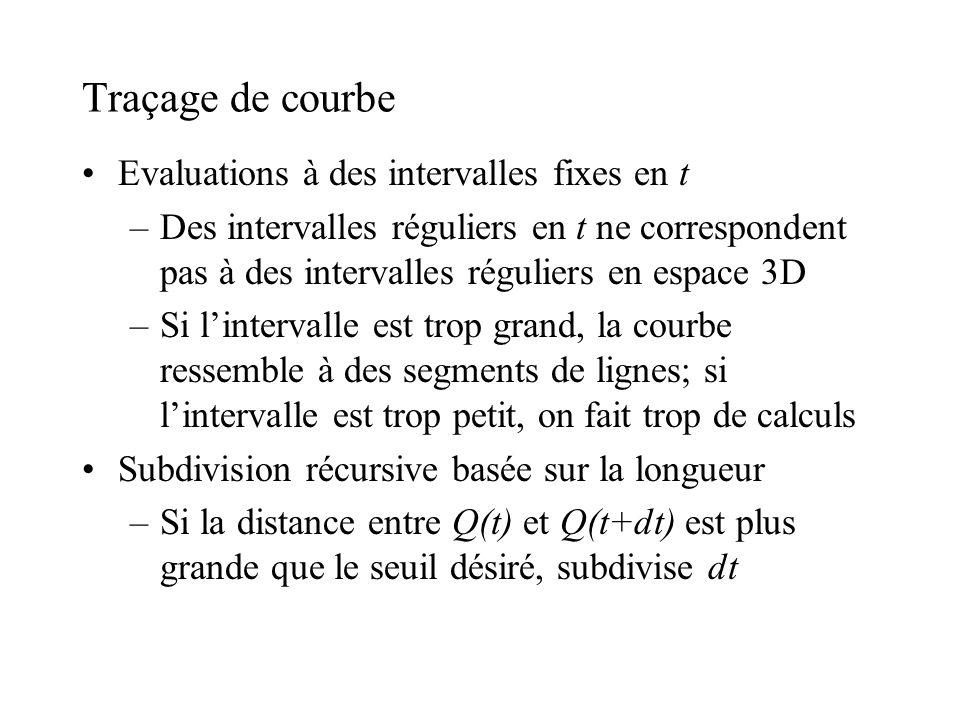 Traçage de courbe Evaluations à des intervalles fixes en t –Des intervalles réguliers en t ne correspondent pas à des intervalles réguliers en espace 3D –Si lintervalle est trop grand, la courbe ressemble à des segments de lignes; si lintervalle est trop petit, on fait trop de calculs Subdivision récursive basée sur la longueur –Si la distance entre Q(t) et Q(t+dt) est plus grande que le seuil désiré, subdivise dt