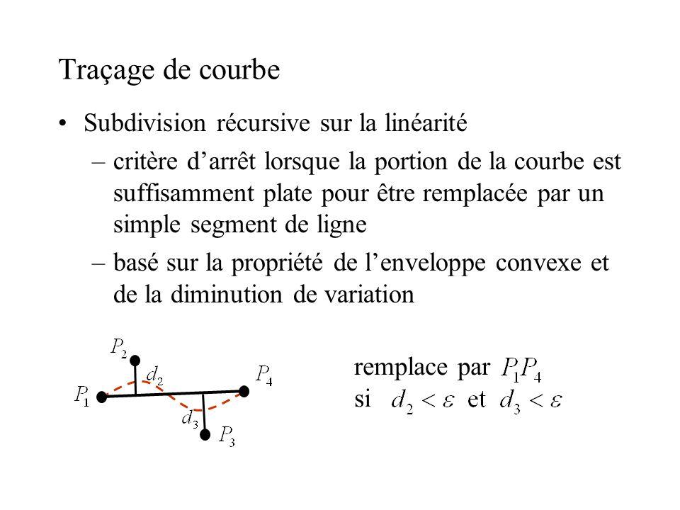 Traçage de courbe Subdivision récursive sur la linéarité –critère darrêt lorsque la portion de la courbe est suffisamment plate pour être remplacée par un simple segment de ligne –basé sur la propriété de lenveloppe convexe et de la diminution de variation remplace par si