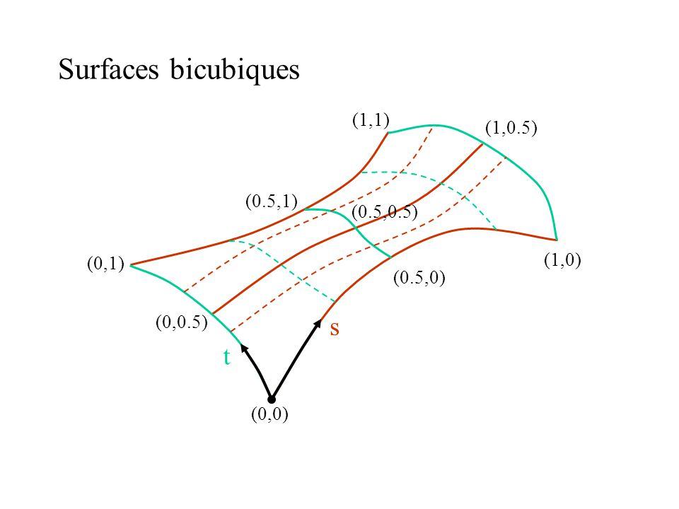 (0,0) (0,1) (1,0) (1,1) s t (0.5,0) (0.5,0.5) (0,0.5) (0.5,1) (1,0.5)