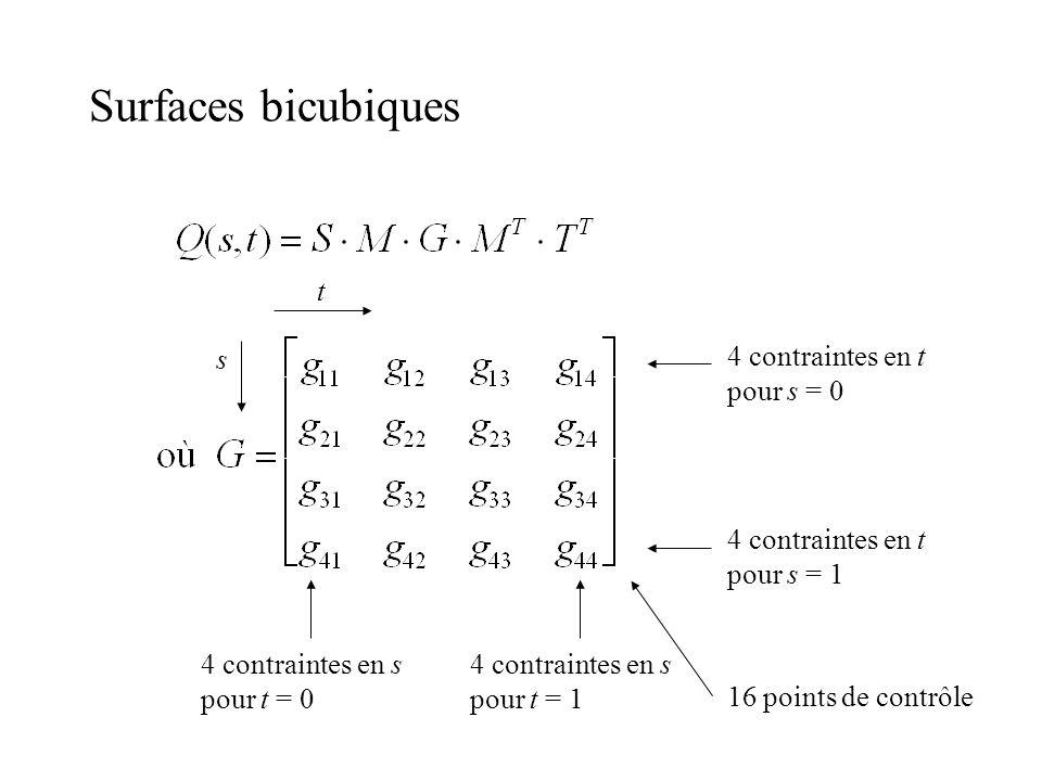 Surfaces bicubiques t s 4 contraintes en t pour s = 0 4 contraintes en s pour t = 0 16 points de contrôle 4 contraintes en t pour s = 1 4 contraintes en s pour t = 1