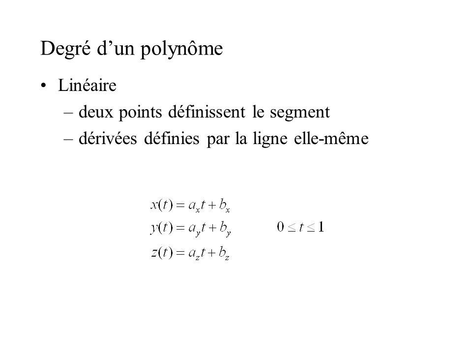 Degré dun polynôme Linéaire –deux points définissent le segment –dérivées définies par la ligne elle-même