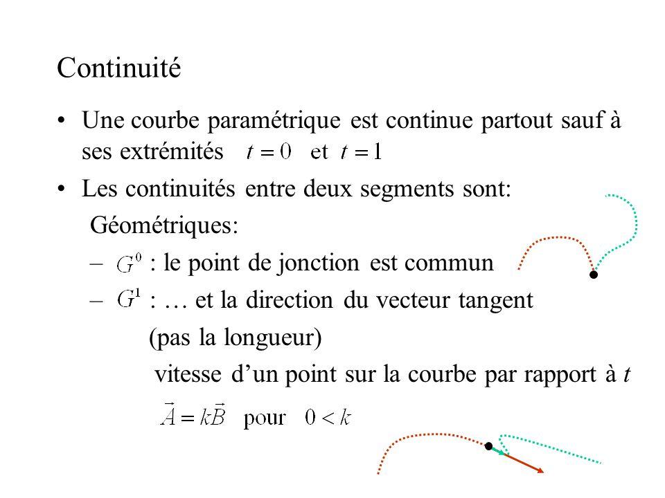 Continuité Une courbe paramétrique est continue partout sauf à ses extrémités Les continuités entre deux segments sont: Géométriques: – : le point de jonction est commun – : … et la direction du vecteur tangent (pas la longueur) vitesse dun point sur la courbe par rapport à t