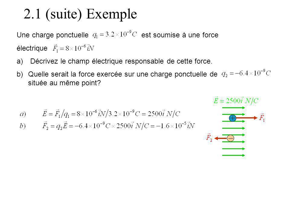 Une charge ponctuelle est soumise à une force électrique a) Décrivez le champ électrique responsable de cette force.