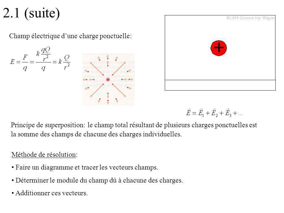 2.1 (suite) Champ électrique dune charge ponctuelle: Principe de superposition: le champ total résultant de plusieurs charges ponctuelles est la somme des champs de chacune des charges individuelles.