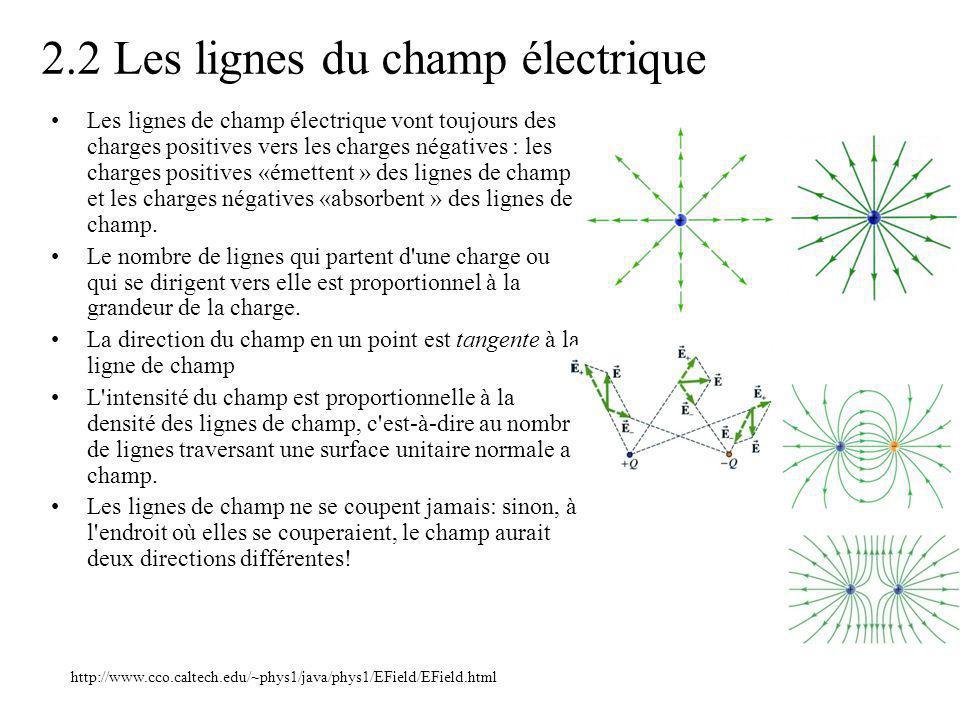 2.2 Les lignes du champ électrique Les lignes de champ électrique vont toujours des charges positives vers les charges négatives : les charges positives «émettent » des lignes de champ et les charges négatives «absorbent » des lignes de champ.