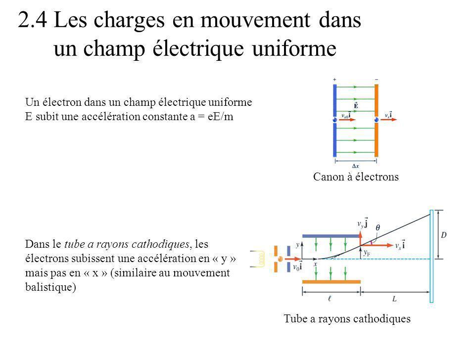 2.4 Les charges en mouvement dans un champ électrique uniforme Tube a rayons cathodiques Canon à électrons Dans le tube a rayons cathodiques, les électrons subissent une accélération en « y » mais pas en « x » (similaire au mouvement balistique) Un électron dans un champ électrique uniforme E subit une accélération constante a = eE/m