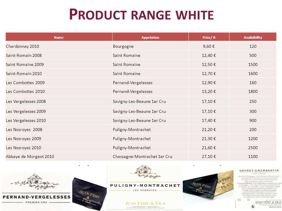 P RODUCT RANGE WHITE NameAppelationPrice/ BAvailaibility Chardonnay 2010Bourgogne9,60 120 Saint-Romain 2008Saint Romaine12,40 500 Saint Romaine 2009Sa
