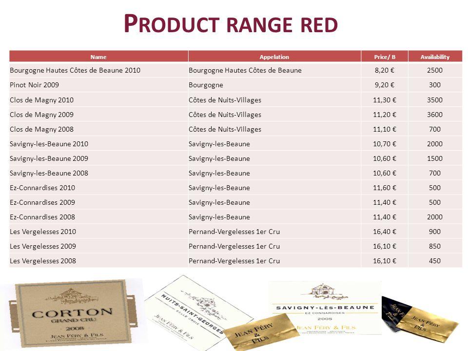 P RODUCT RANGE RED NameAppelationPrice/ BAvailability Bourgogne Hautes Côtes de Beaune 2010Bourgogne Hautes Côtes de Beaune8,20 2500 Pinot Noir 2009Bo